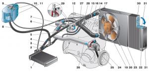 Система охлаждения автомобиля ВАЗ 2110. Радиатор, расширительный бачек, путрубки охлаждения.