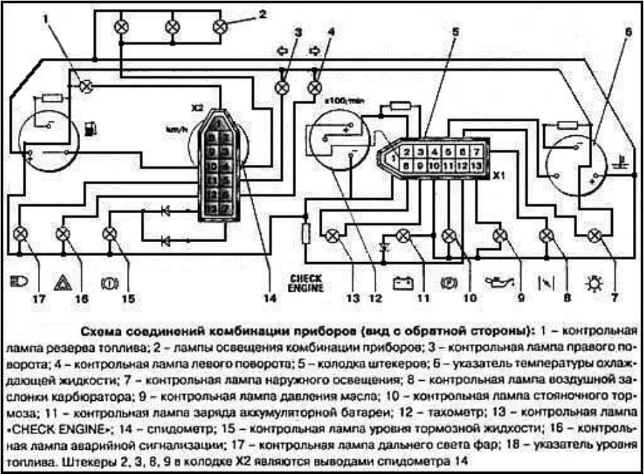 Схема подключений приборной