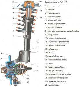 Схема передней подвески ВАЗ 2110 в сборе