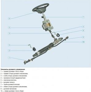 Схема электроусилителя руля Приоры