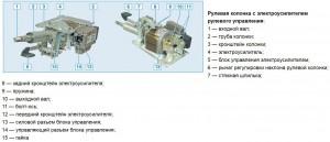 Рулевая колонка с электроусилителем рулевого управления