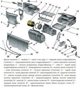 Детали отопителя ВАЗ 2110