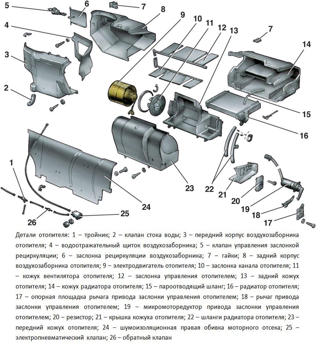 ремонт и схема переднего подвески ваз 2112