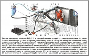 Устройство системы охлаждения ВАЗ 2110