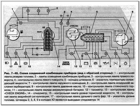Схема щитка приборов