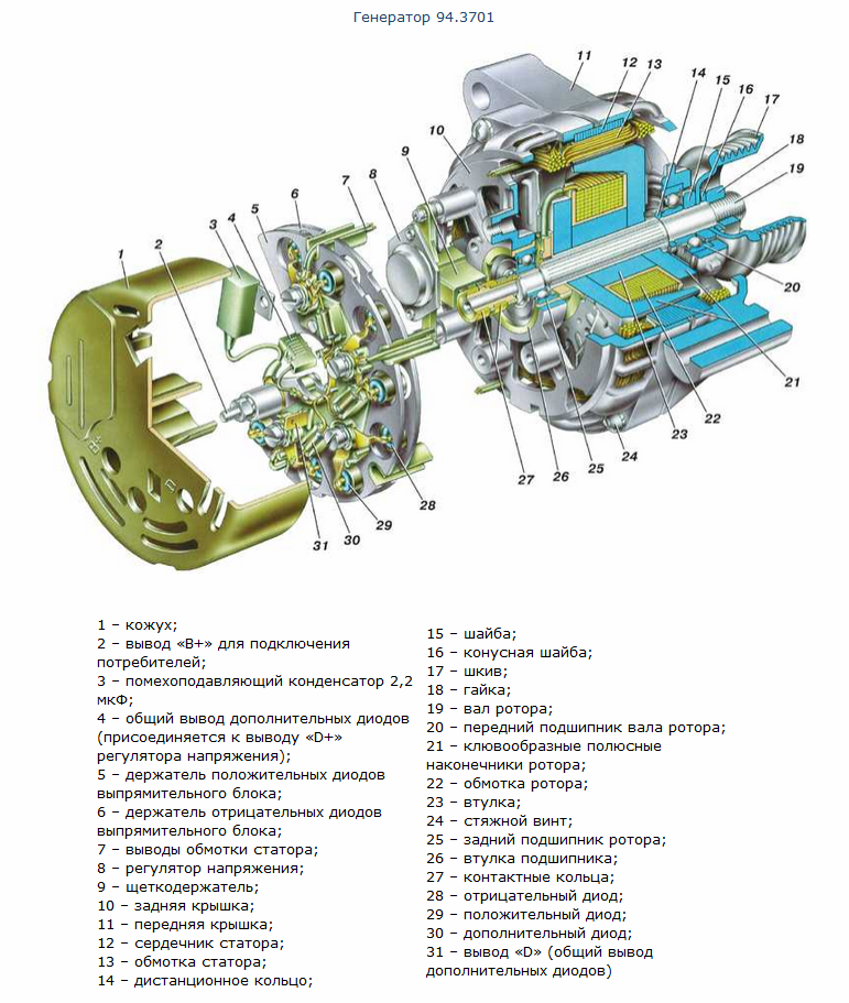 Схема генератора ВАЗ 2110