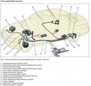 На фото - Схема гидропривода тормозов