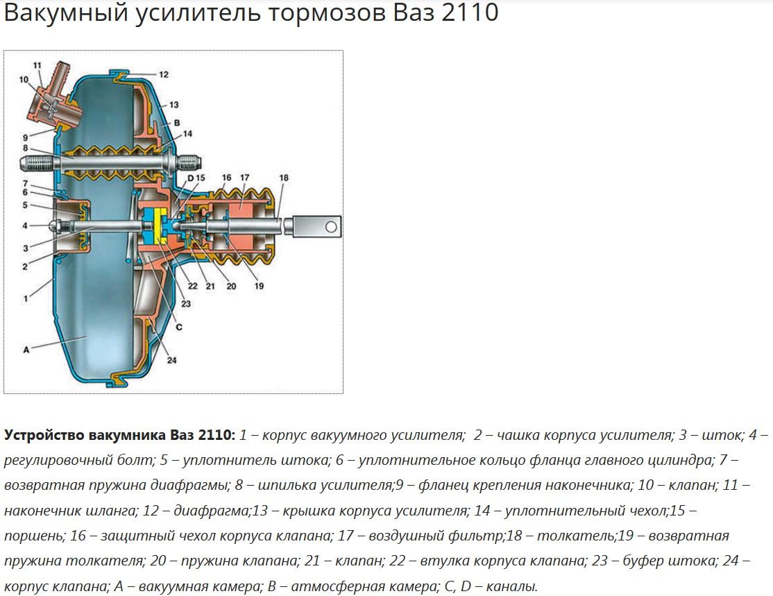 Ремонт вакуумного усилителя тормозов 2114 своими руками фото 90