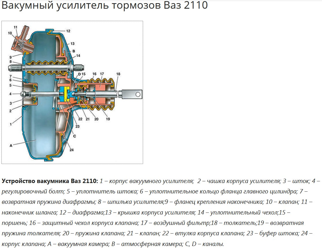 Фото №5 - ВАЗ 2110 тормозная система неисправности