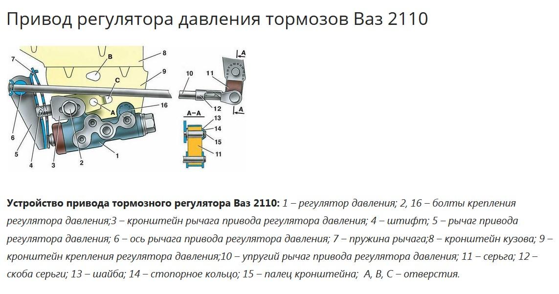 Схема регулятора давления тормозов фото 456