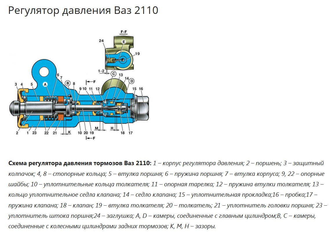 Фото №47 - регулятор давления ВАЗ 2110 неисправности