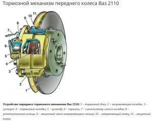 На фото - Тормозной механизм переднего колеса