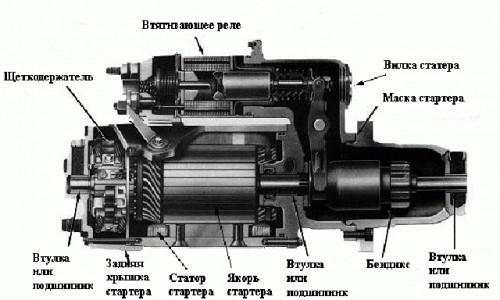 Схема-устройство стартера