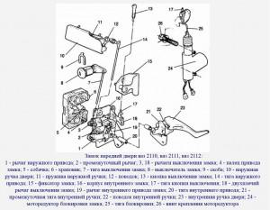 Устройство механизма замка