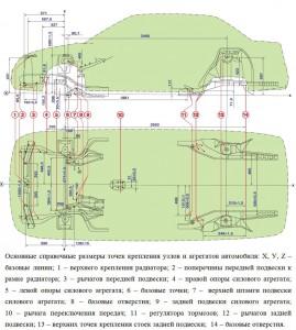 Основные справочные размеры точек крепления узлов и агрегатов