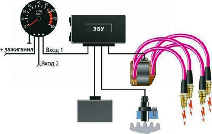 Схема электронного зажигания для инжектора