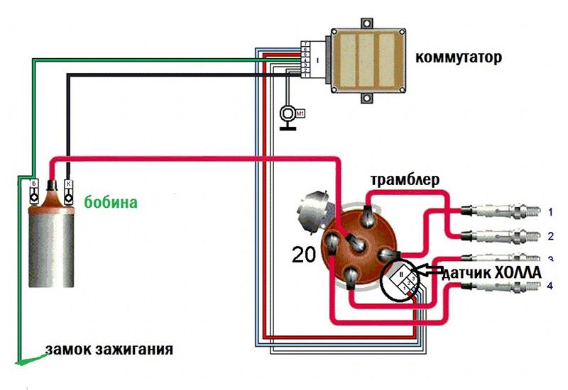 Схема подключения замка зажигания москвич