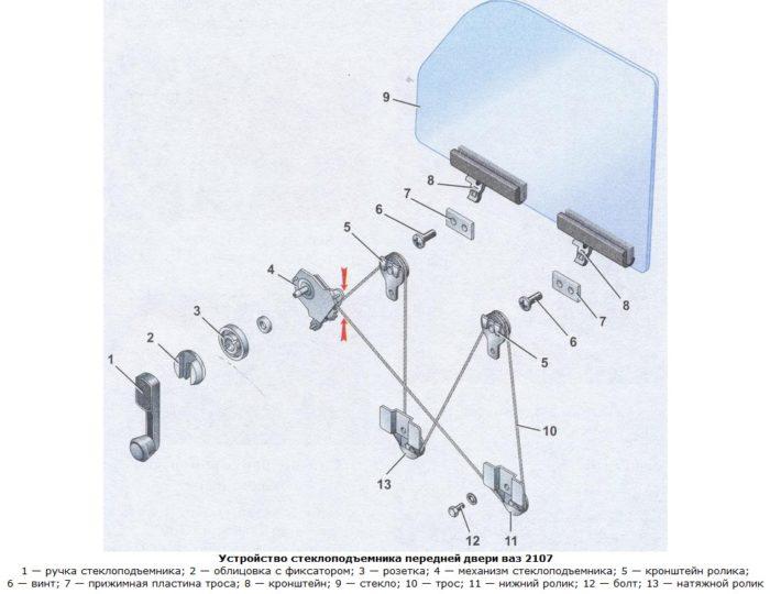 Тросиковый стеклоподъёмник ВАЗ 2107