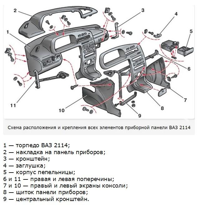 Устройство торпедо ВАЗ 2115