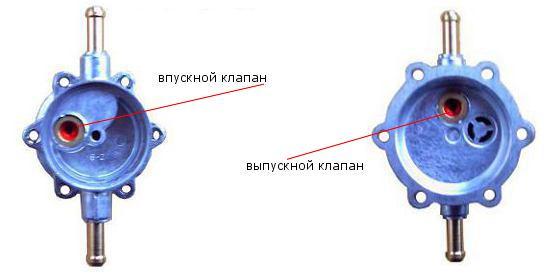 Диагностика механического бензонасоса ВАЗ