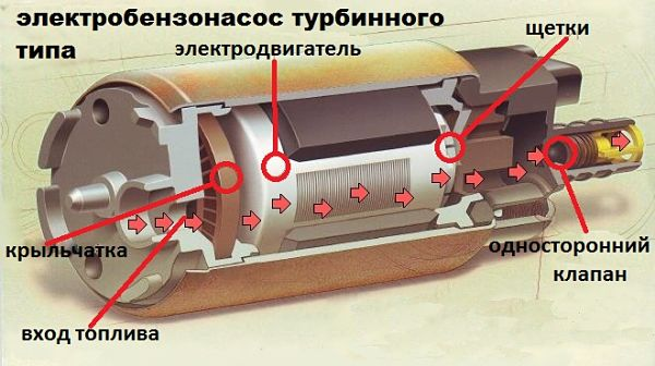Погружной электрический бензонасос ВАЗ 2108/2109
