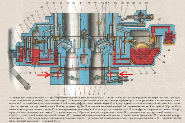 Схема карбюратора ДААЗ