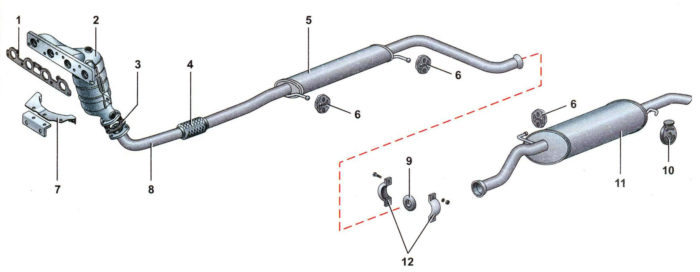 Схематичное изображение выхлопной системы «Лада Приора»