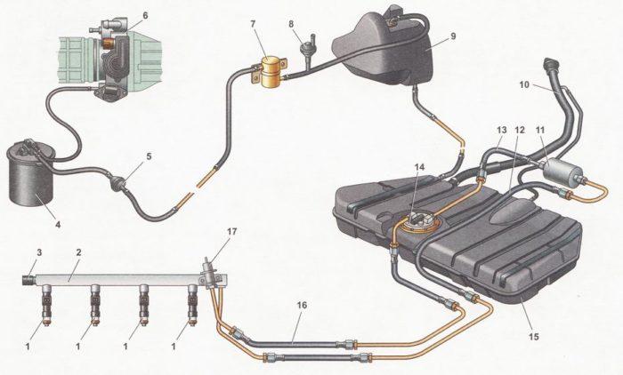Схема системы питания автомобиля ВАЗ 2112