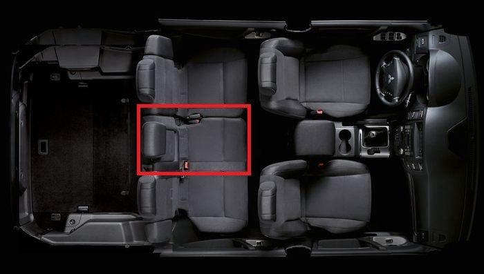 Самое безопасное место в машине