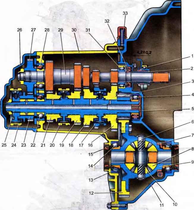 Устройство коробки передач ВАЗ 2110