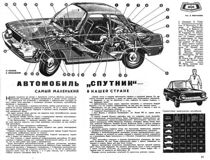 Газетная вырезка про СМЗ-НАМИ-086