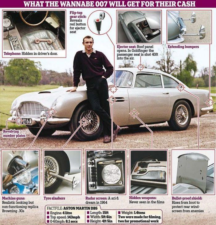 Описание оборудования Aston Martin DB5