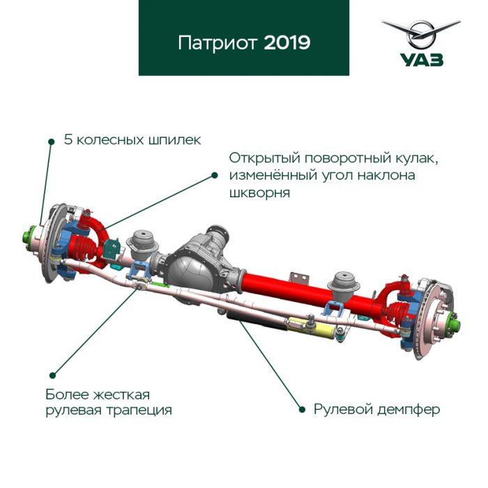 Схема УАЗ Патриот 2019 Пикап