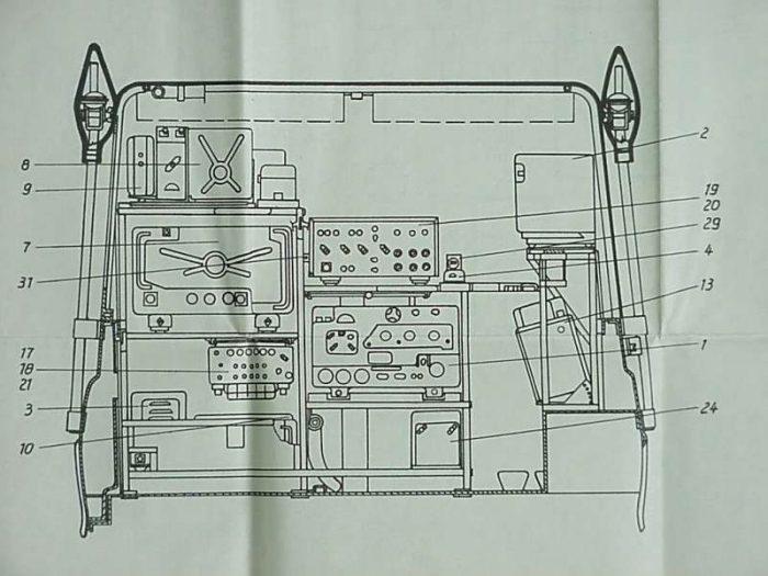 Схема расположения аппаратуры